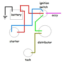 gm hei ignition wiring diagram gm wiring diagram instructions installing a distributor in a small block chevy at Hei Ignition Wiring Diagram