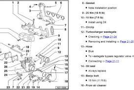 chrysler sebring relays wiring diagram for car engine 2005 pt cruiser fan relay location