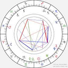 Jerry Hall Birth Chart Horoscope Date Of Birth Astro
