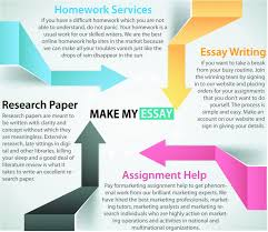 We Know Who Can Write Top Quality Essays For You At Cheap Rates