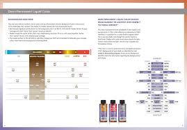 Beth Minardi Color Chart Sbiroregon Org