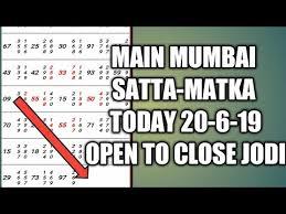 Videos Matching Main Mumbai Satta Matka Todya 20 06 19 Open