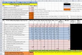 Release Plan Excel Template - Costumepartyrun