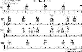 Hey Soul Sister Strumming Pattern