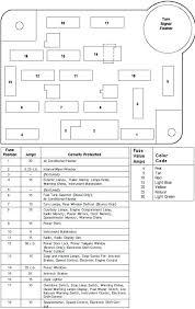 2004 ford f150 fx4 fuse box diagram f 150 2202 delectable locations 2004 ford f150 fuse diagram f 150 box wiring diagrams instructions co 2004 ford f150 fx4 fuse box diagram f 150 2202 delectable locations 5 4