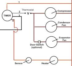 repair how do i properly install a replacement thermostat in my refrigerator wiring diagram repair enter image description here Refrigerator Wiring Diagram Repair