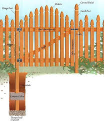 Delighful Wood Fence Gate Plans A Zframe Walk And Decorating