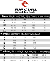 Rip Curl Wetsuit Size Chart 4x3 Ladies Flashbomb Gb Steamer
