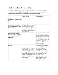 essay on feudalism feudalism essay