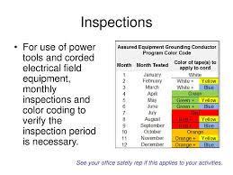 Monthly Safety Inspection Color Codes K3lh Com Hse