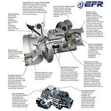 Borg Warner 179390 Efr 7670 T4 A R 0 92 Wg Turbocharger