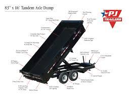 dump trailer wiring diagram inspirational pj trailers wiring diagram Residential Electrical Wiring Diagrams dump trailer wiring diagram inspirational pj trailers wiring diagram & wiring diagram pj trailers junction box