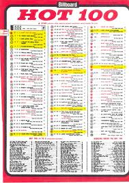 Billboard Top Chart Songs Billboard Hot 100 April 4 1964 The Beatles Have 12