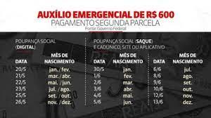 Governo publica calendário da 2ª parcela do auxílio emergencial | GloboNews  em Ponto