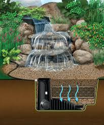garden fountains garden fountain interesting outdoor fountains at small fountain pump