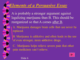 begin a clear statement of your opinion or position  elements of a persuasive essay 2 support your position relevant information and evidence