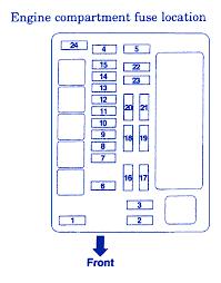 2006 lancer fuse box simple wiring diagram mitsubushi lancer vii 2006 engine fuse box block circuit breaker sebring fuse box 2006 lancer fuse box