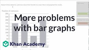 Fraction Bar Chart More Solving Problems With Bar Graphs Fractions 3rd Grade Khan Academy