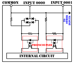 your personal plc tutor site dc inputs dc input circuit