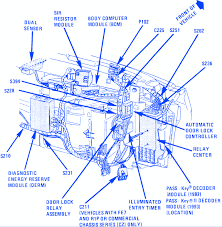 cadillac deville 1995 main fuse box block circuit breaker diagram cadillac deville 1995 main fuse box block circuit breaker diagram