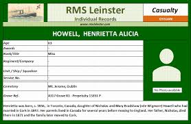 R.M.S. Leinster: People on board