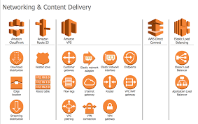 aws architecture diagrams solution conceptdraw com design elements aws networking and content delivery