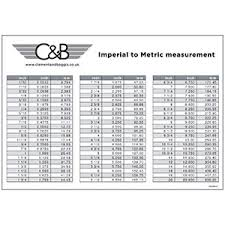 Metric To Imperial Spanner Chart Imperial To Metric A4 Conversion Chart