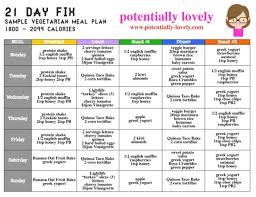 21 Day Fix Vegetarian Meal Plans - Beach Ready Now