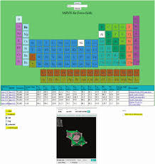 Interactive periodic table for searching potentials and ...