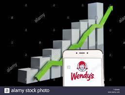 Wendy S Stock Chart February 10 2019 Hong Kong In This Photo Illustration A