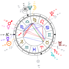 Astrology And Natal Chart Of Frank Zappa Born On 1940 12 21