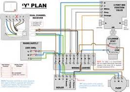 wiring diagram for y plan heating system wiring radiant floor heating systems diagrams flooring on wiring diagram for y plan heating system