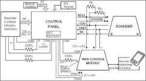 burglar alarm wiring diagram wiring diagram schematics fire alarm system circuit diagram for schools infrared security