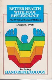 Eunice Ingham Reflexology Chart Better Health With Foot Reflexology The Original Ingham
