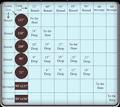 Round Table Linen Chart Table Linen Sizes