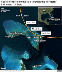South Freeport Tide Chart Hurricane Dorian Path Of Destruction Bbc News