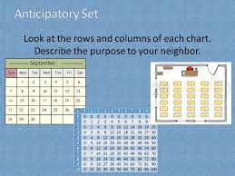 How are the elements organized in the modern periodic table? - ppt ...