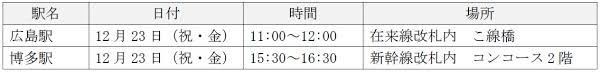 山陽新幹線冬のおもてなしぬりえプレゼントjr西日本