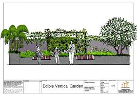 Small Picture Sydney Organic Gardens Edible sustainable beautiful landscapes