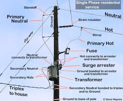 descending lines ground wiring diagram wiring diagrams value s of parts on electric pole descending lines ground wiring diagram