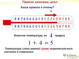Презентация на тему Сложение и вычитание положительных и  25 Сложение
