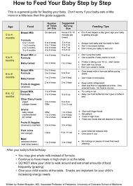 St Martin Of Tours Mass Schedule Newborn Puppy Feeding Schedule