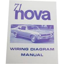 jim osborn mp0162 71 chevy ii nova wiring diagrams 66 nova wiring harness Nova Wiring Harness #35