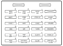 1999 pontiac grand prix fuse box location am diagram auto genius pontiac grand am fuse box diagram 1999 pontiac grand am fuse box location wiring schematic sierra diagram medium size of coolant system
