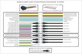 alarm wiring diagram honda element wiring diagram libraries alpine car alarm wiring diagram wiring diagramsalpine 7163 wiring diagram diagram schematics basic car alarm wiring