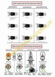 Code Couleur Electricite Cheap Une Prise Lectrique Et Ses Trois Conducteurs  Phase Terre Neutre