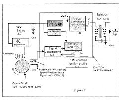crane ignition wiring diagram crane ignition wiring diagram rotax 503 voltage regulator at Ducati Ignition Wiring Diagram