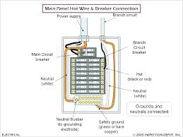 mobile home electrical panel modern home electrical panel wiring picture collection simple mobile home electrical service panel electrical service panel wiring diagram wire center \u2022 on home electrical service panel wiring diagram