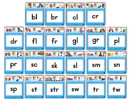 Ending Blends Chart Copy Of Beginning And Ending Blends Lessons Tes Teach