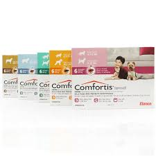 comfortis for dogs93